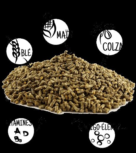 description aliment croissance basse-cour granulé